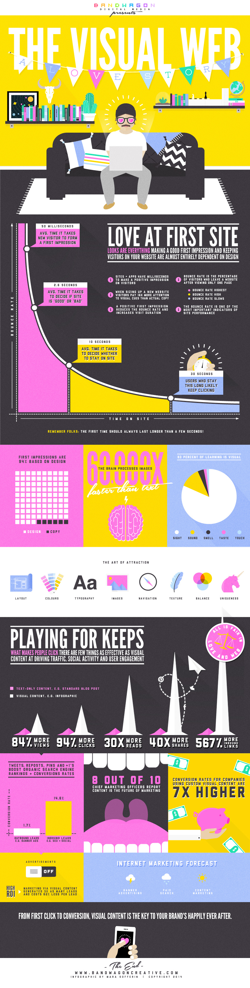 Visual_Web_Infographic1