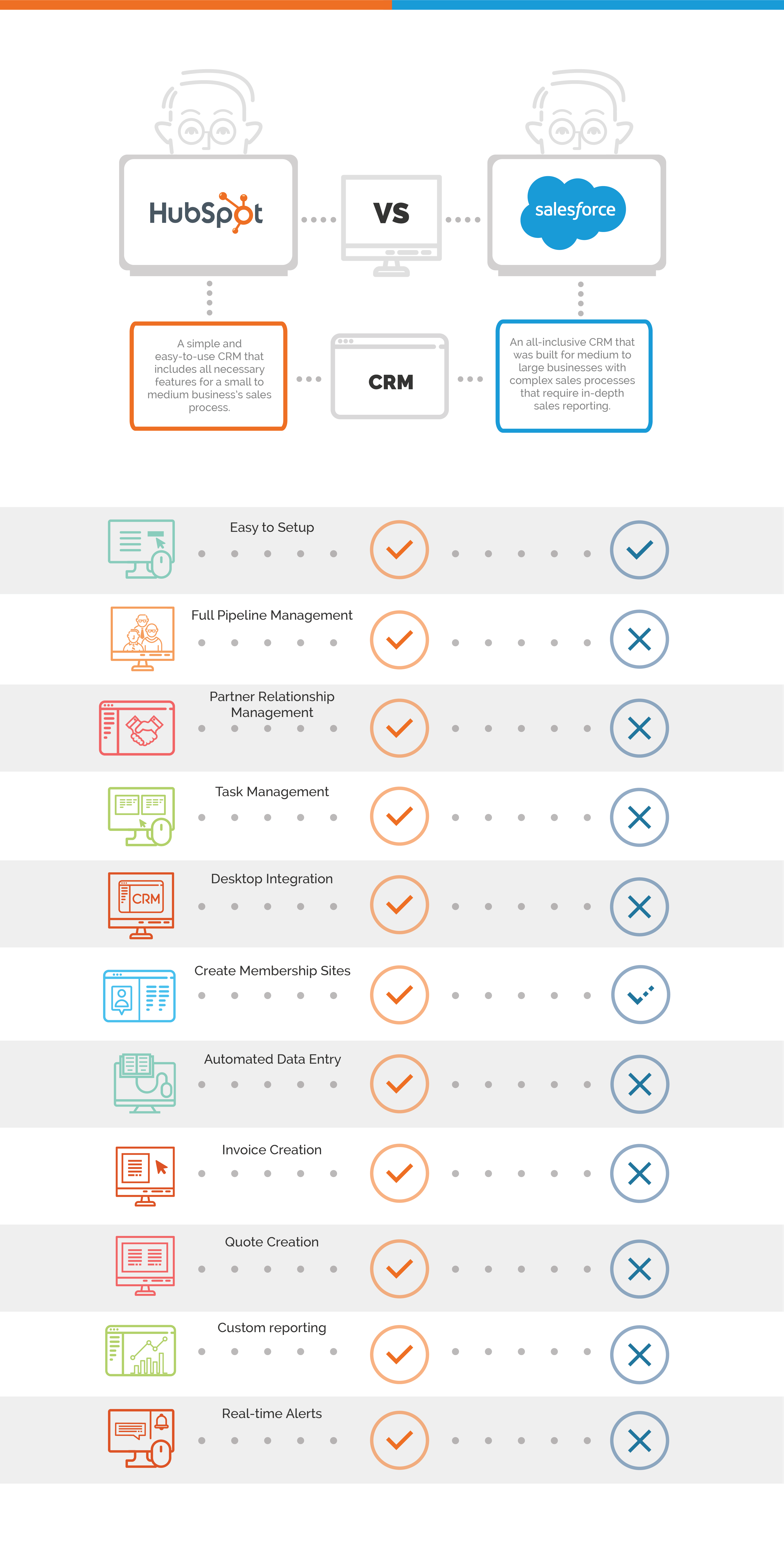 marketing tools hubspot vs. salesforce